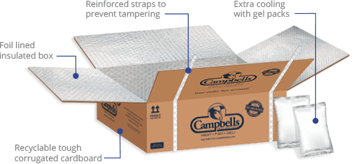 Campbells Prime meat ice gel pack delivery